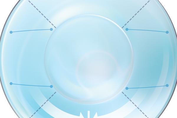 Geometrija Optimized Toric Lens Geometry™